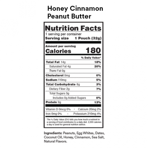 Honey Cinnamon Peanut Butter Nutritional Facts