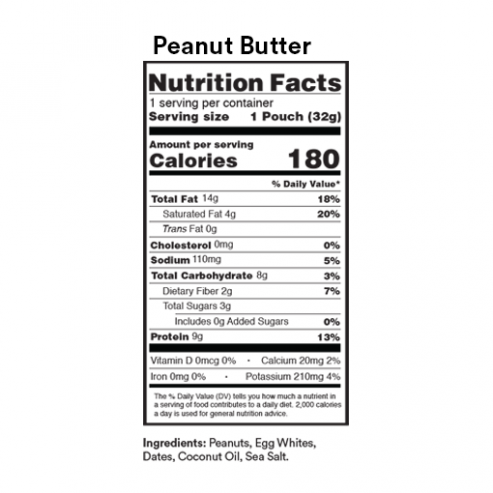 Peanut Butter Nutrition Facts